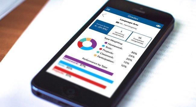 Gradelink Student/Parent Mobile App | Gradelink