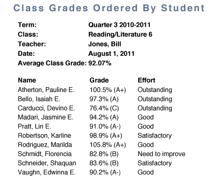 grades-ordered-by-student