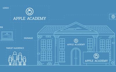 Making Your School's Brand Shine